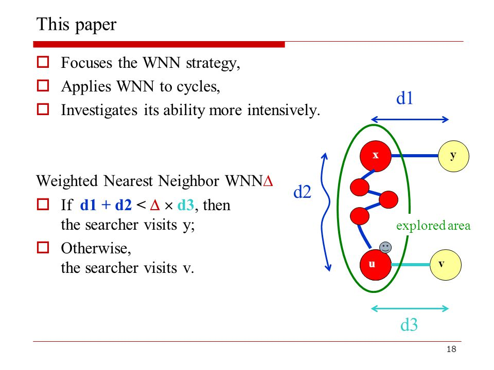 18 This paper  Focuses the WNN strategy,  Applies WNN to cycles,  Investigates its ability more intensively.