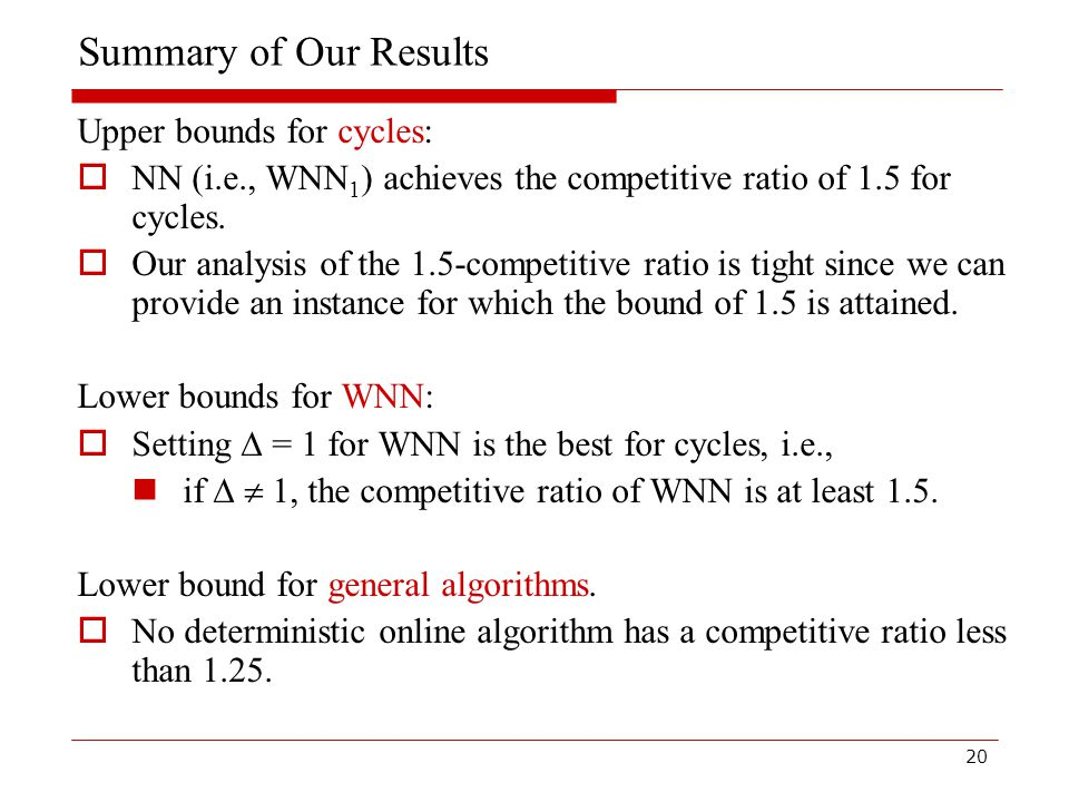 20 Summary of Our Results Upper bounds for cycles:  NN (i.e., WNN 1 ) achieves the competitive ratio of 1.5 for cycles.