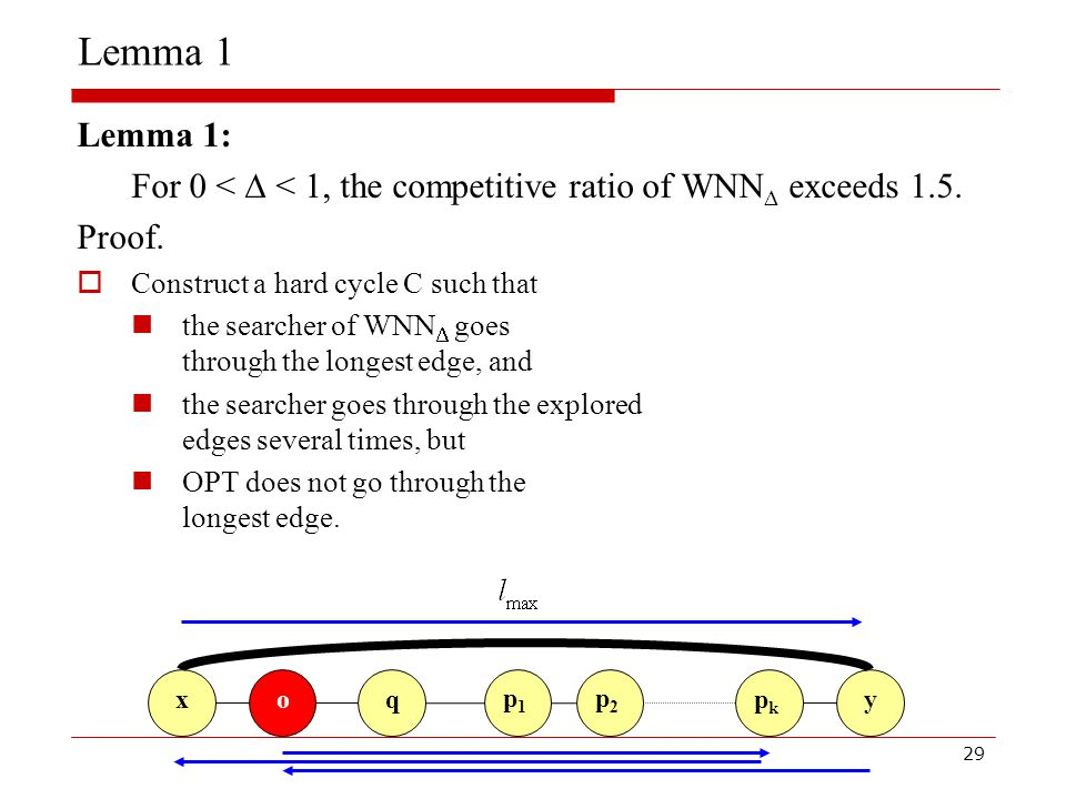 29 Lemma 1 Lemma 1: For 0 <  < 1, the competitive ratio of WNN  exceeds 1.5.