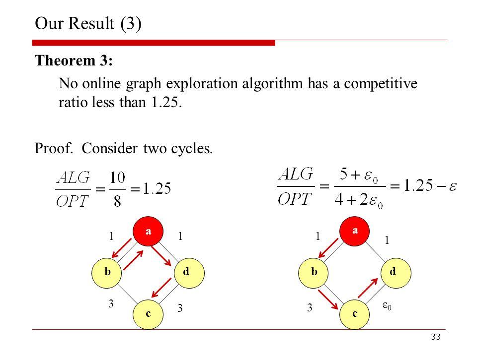 33 Our Result (3) Theorem 3: No online graph exploration algorithm has a competitive ratio less than 1.25.