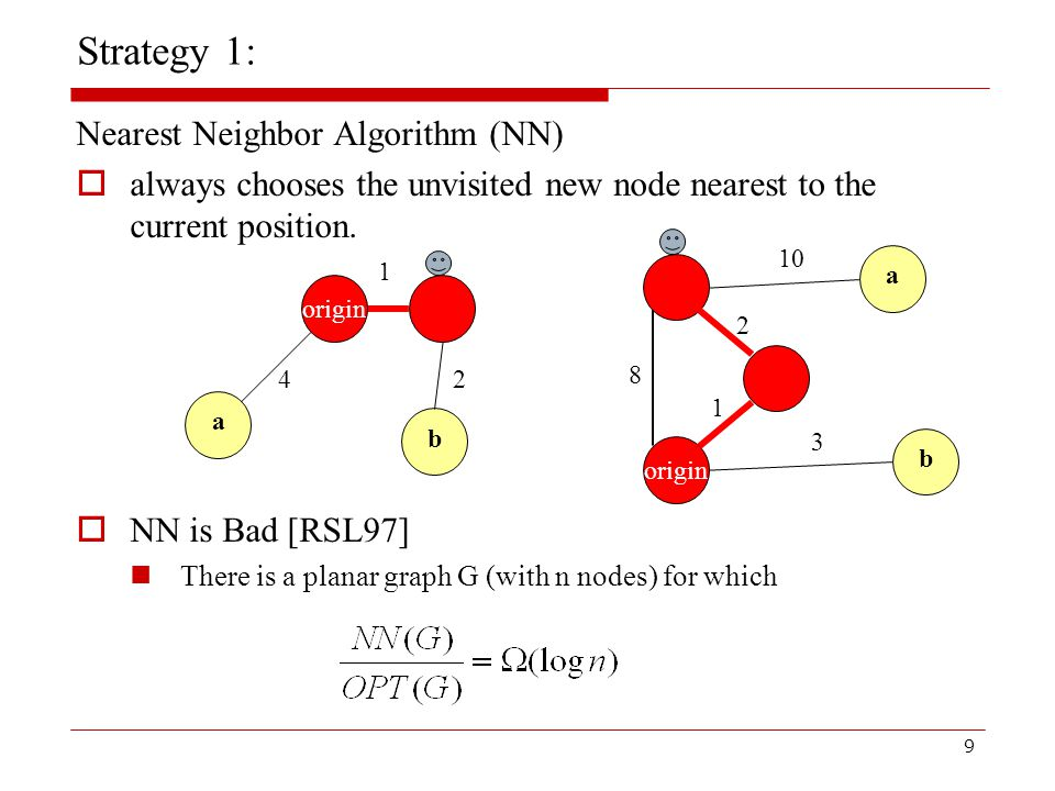 9 Strategy 1: Nearest Neighbor Algorithm (NN)  always chooses the unvisited new node nearest to the current position.