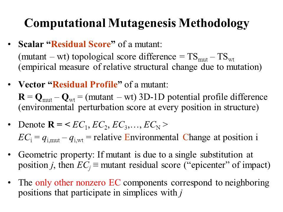 "Computational Mutagenesis Methodology Scalar ""Residual Score"" of a mutant: (mutant – wt) topological score difference = TS mut – TS wt (empirical meas"