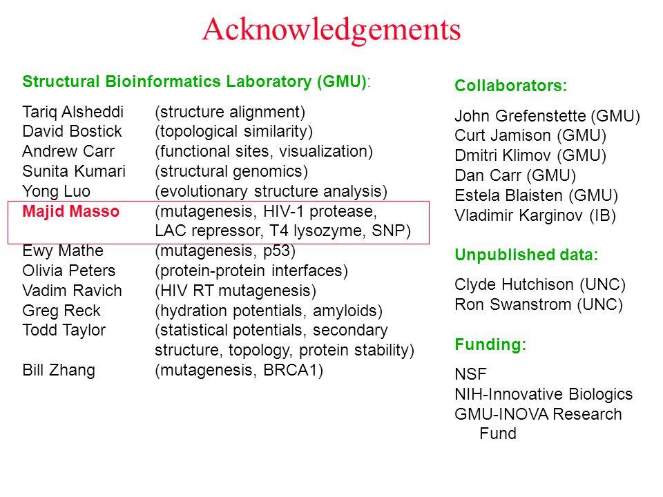 Acknowledgements Structural Bioinformatics Laboratory (GMU): Tariq Alsheddi (structure alignment) David Bostick (topological similarity) Andrew Carr(f