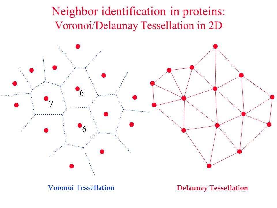 Acknowledgements Structural Bioinformatics Laboratory (GMU): Tariq Alsheddi (structure alignment) David Bostick (topological similarity) Andrew Carr(functional sites, visualization) Sunita Kumari(structural genomics) Yong Luo(evolutionary structure analysis) Majid Masso (mutagenesis, HIV-1 protease, LAC repressor, T4 lysozyme, SNP) Ewy Mathe (mutagenesis, p53) Olivia Peters(protein-protein interfaces) Vadim Ravich(HIV RT mutagenesis) Greg Reck(hydration potentials, amyloids) Todd Taylor(statistical potentials, secondary structure, topology, protein stability) Bill Zhang(mutagenesis, BRCA1) Collaborators: John Grefenstette (GMU) Curt Jamison (GMU) Dmitri Klimov (GMU) Dan Carr (GMU) Estela Blaisten (GMU) Vladimir Karginov (IB) Unpublished data: Clyde Hutchison (UNC) Ron Swanstrom (UNC) Funding: NSF NIH-Innovative Biologics GMU-INOVA Research Fund