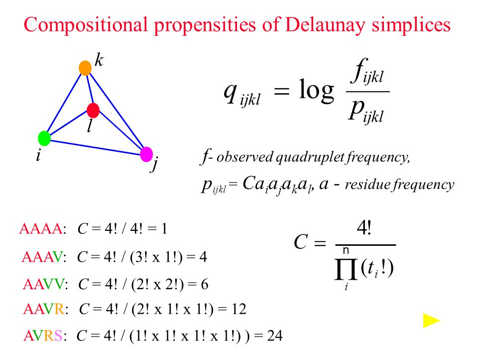 Counting Quadruplets assuming order independence among residues comprising Delaunay simplices, the maximum number of all possible combinations of quadruplets forming such simplices is 8855 4845 3420 190 380 20 8855