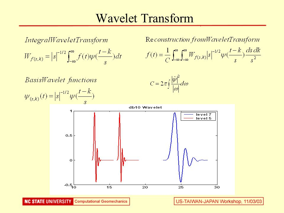 Wavelet Analysis: Evaluation of Coefficients