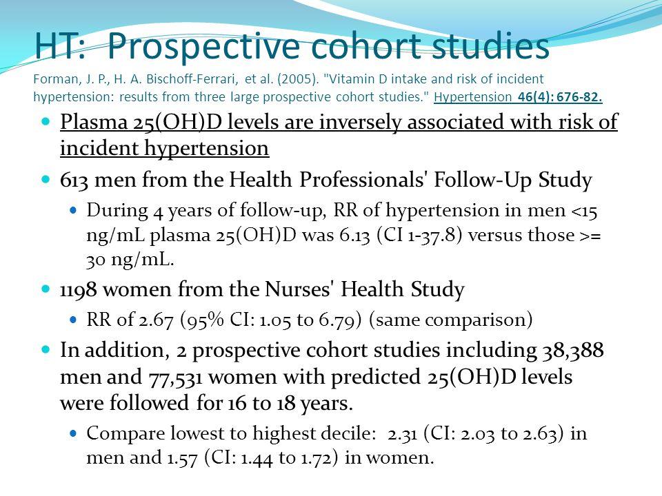 HT: Prospective cohort studies Forman, J. P., H. A. Bischoff-Ferrari, et al. (2005).