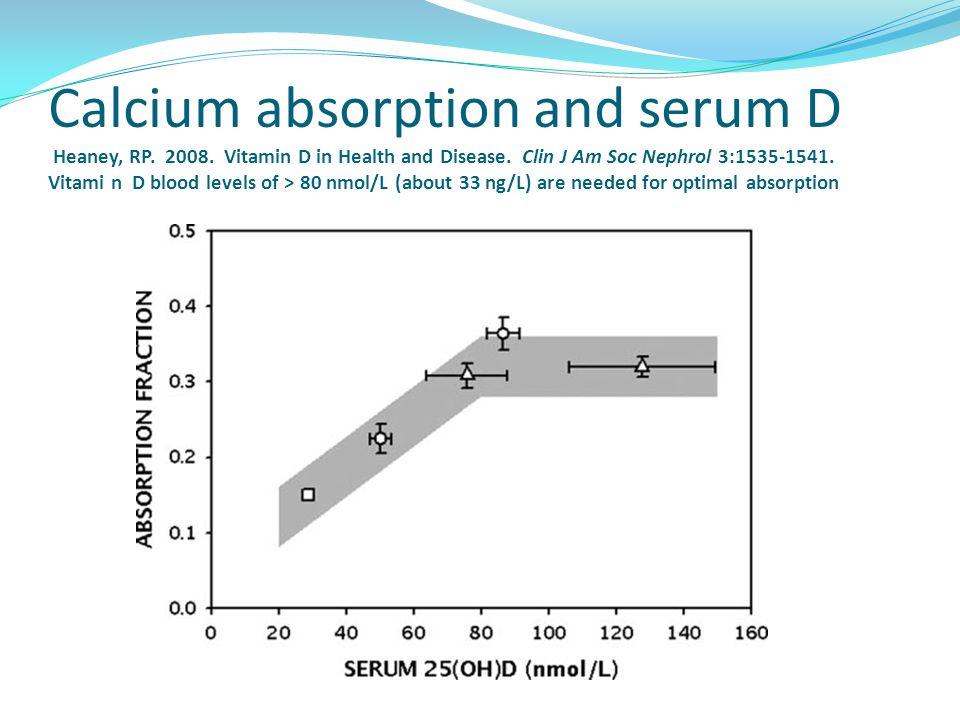 Calcium absorption and serum D Heaney, RP. 2008. Vitamin D in Health and Disease. Clin J Am Soc Nephrol 3:1535-1541. Vitami n D blood levels of > 80 n