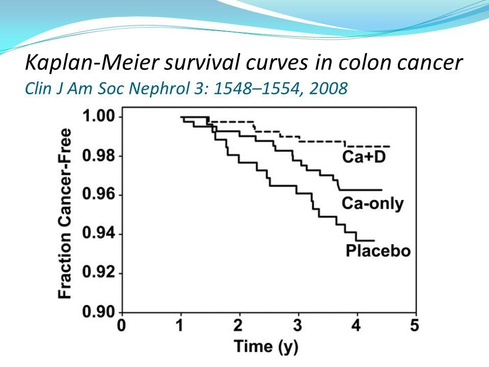 Kaplan-Meier survival curves in colon cancer Clin J Am Soc Nephrol 3: 1548–1554, 2008