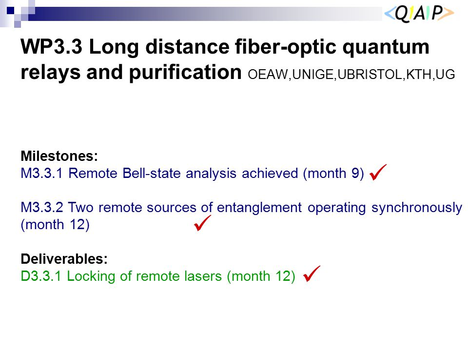WP3.3 Long distance fiber-optic quantum relays and purification OEAW,UNIGE,UBRISTOL,KTH,UG Milestones: M3.3.1 Remote Bell-state analysis achieved (mon