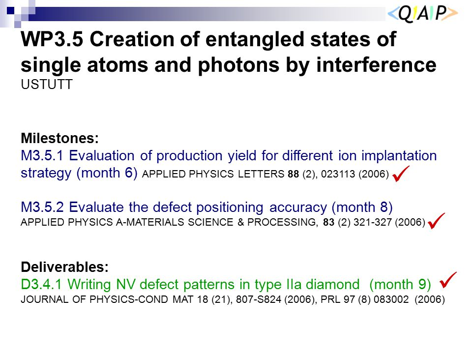 WP3.5 Creation of entangled states of single atoms and photons by interference USTUTT Milestones: M3.5.1 Evaluation of production yield for different
