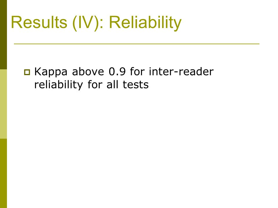Results (IV): Reliability  Kappa above 0.9 for inter-reader reliability for all tests