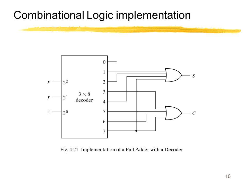 15 Combinational Logic implementation
