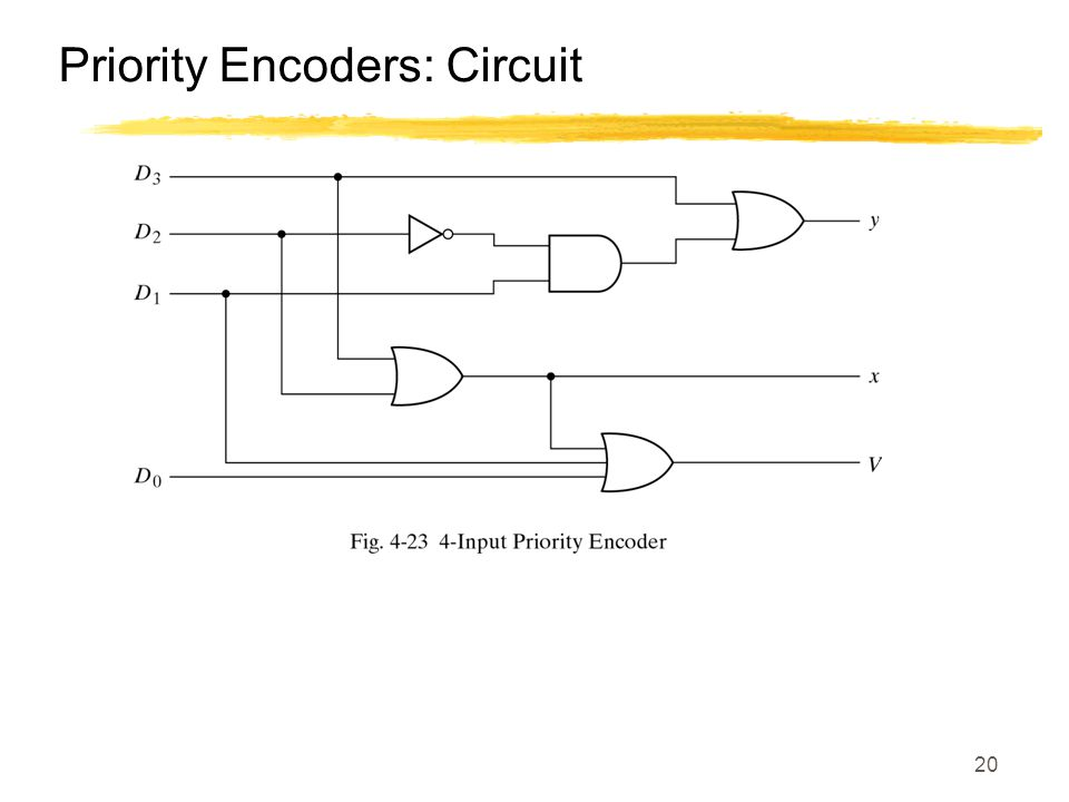 20 Priority Encoders: Circuit