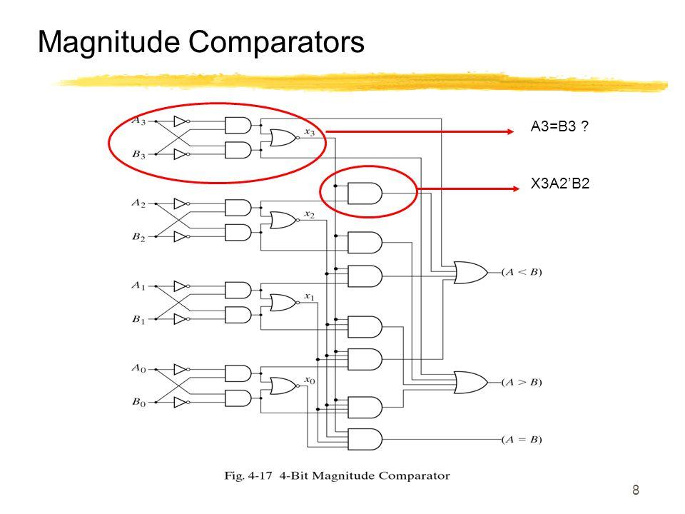 8 Magnitude Comparators A3=B3 X3A2'B2