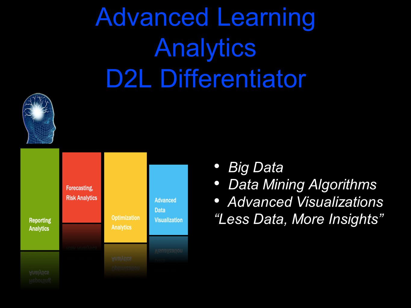 Advanced Learning Analytics D2L Differentiator Big Data Data Mining Algorithms Advanced Visualizations Less Data, More Insights