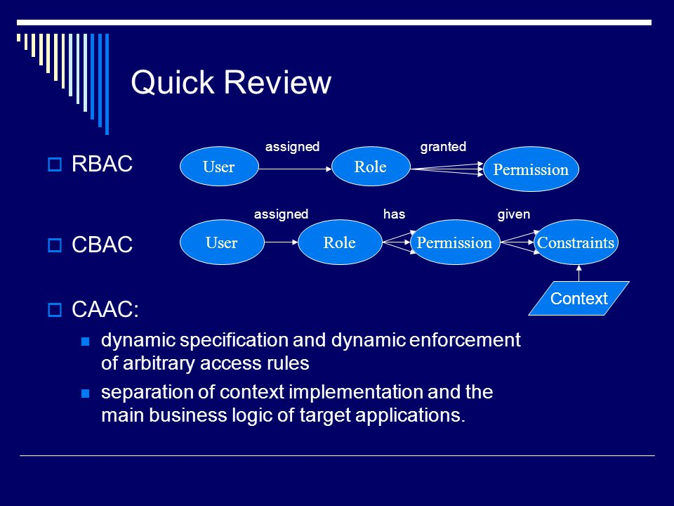 Quick Review  RBAC  CBAC  CAAC: dynamic specification and dynamic enforcement of arbitrary access rules separation of context implementation and th