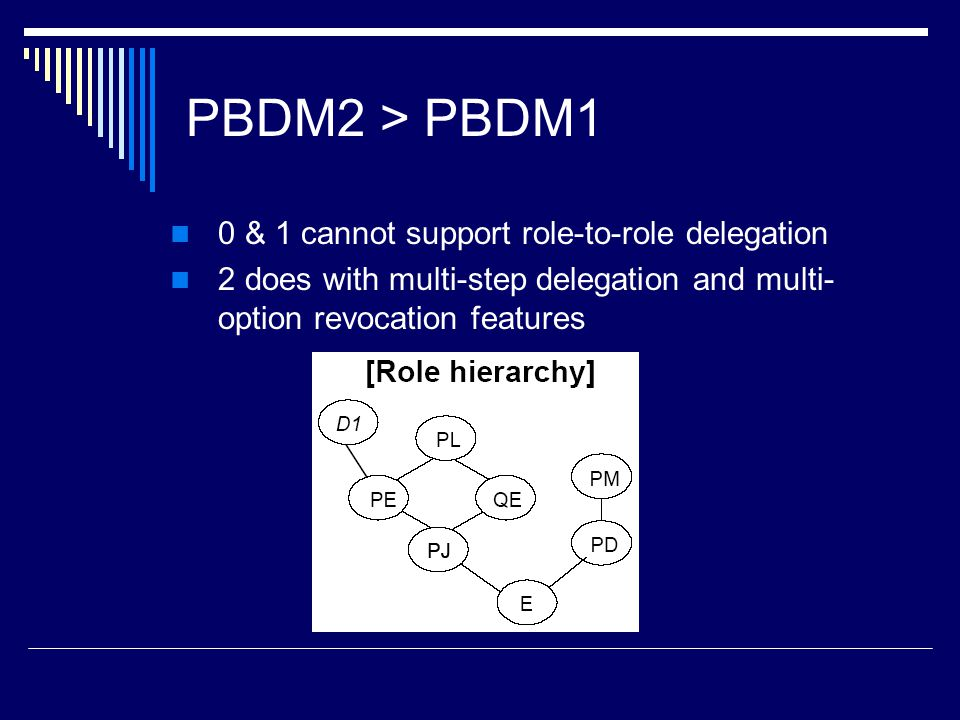 PBDM2 > PBDM1 0 & 1 cannot support role-to-role delegation 2 does with multi-step delegation and multi- option revocation features