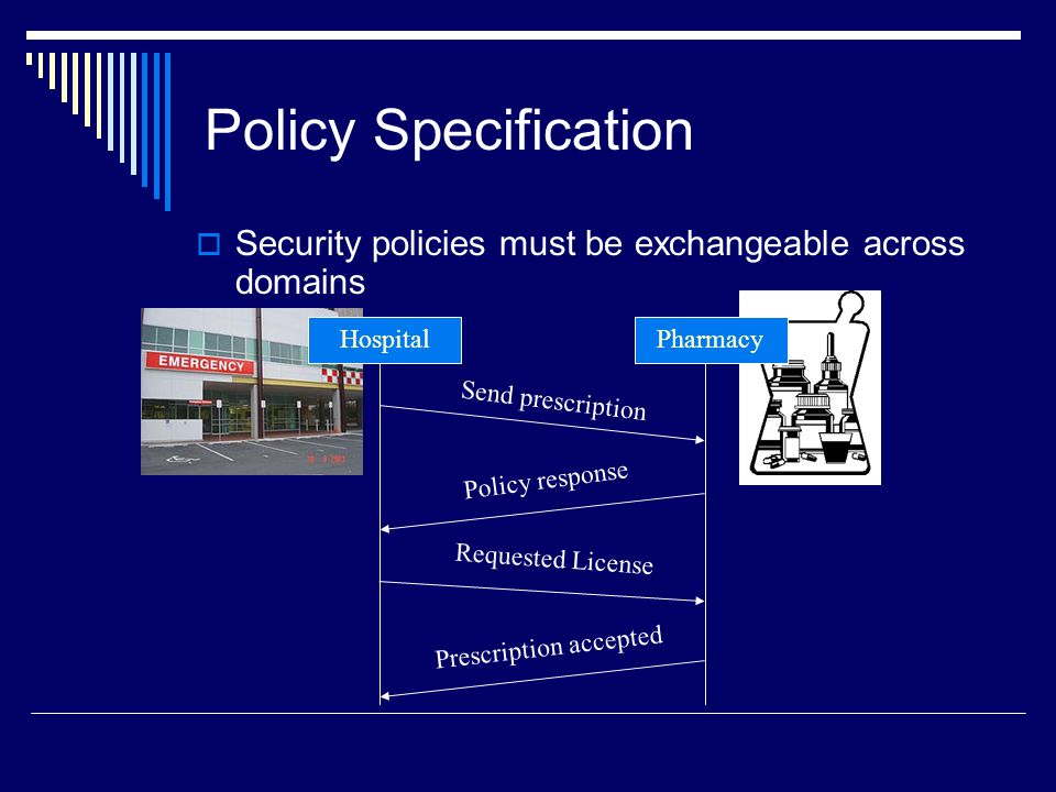 Policy Specification  Security policies must be exchangeable across domains Prescription accepted Requested License Policy response Send prescription