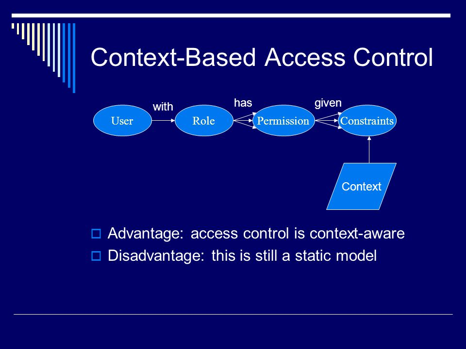 Context-Based Access Control RoleUser  Advantage: access control is context-aware  Disadvantage: this is still a static model Context PermissionCons