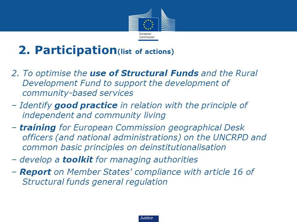 2.Participation (list of actions) 2.