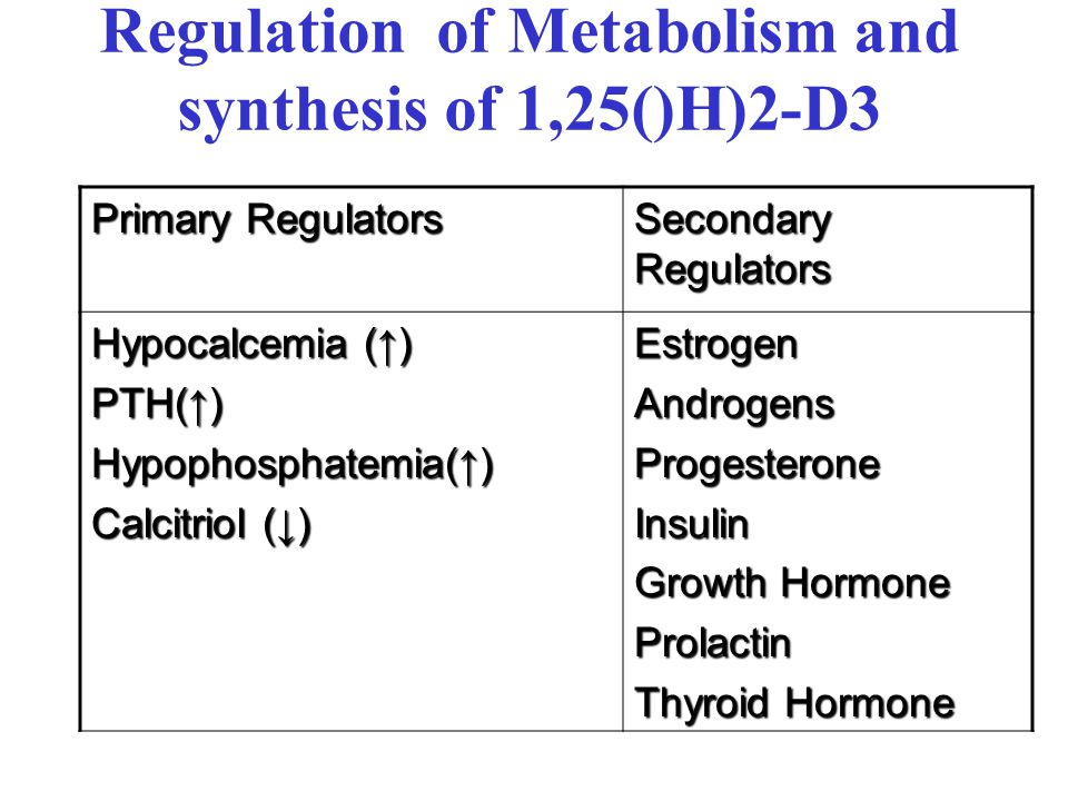 Regulation of Metabolism and synthesis of 1,25()H)2-D3 Primary Regulators Secondary Regulators Hypocalcemia (↑) PTH(↑) Hypophosphatemia(↑) Calcitriol