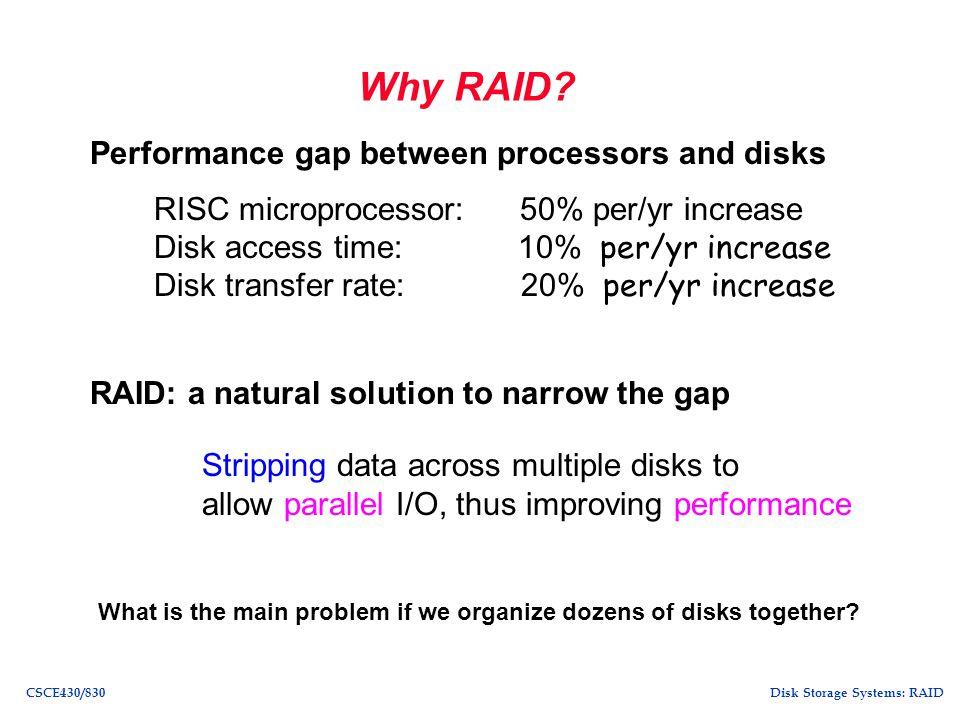 Disk Storage Systems: RAIDCSCE430/830 Single disk failure tolerant array A RAID5 array: –Rotated block interleaved parity (Left-Symmetric) –P0-4 = D0  D1  D2  D3  D4 (definition) –P0-4 new = D1 new  D1 old  P0-4 old (update) –D0 = D1  D2  D3  D4  P0-4 (reconstruct)