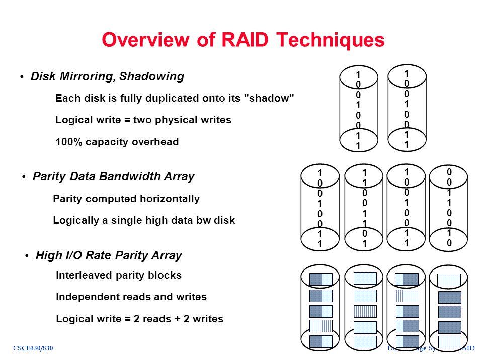 Disk Storage Systems: RAIDCSCE430/830 RAID 6: P + Q Redundancy block 0 block 4 block 7 block 10 P(12-15) block 1 block 5 block 8 P(10-12) Q(1 5 8...) block 2 block 6 P(7-9) Q(2 6 13...) block 13 block 3 P(4-6) Q(3 11 14...) block 11 block 14 P(0-3) Q(9 12 15...) block 9 block 12 block 15 Q(0 4 7...) An extension to RAID 5 but with two-dimensional parity.