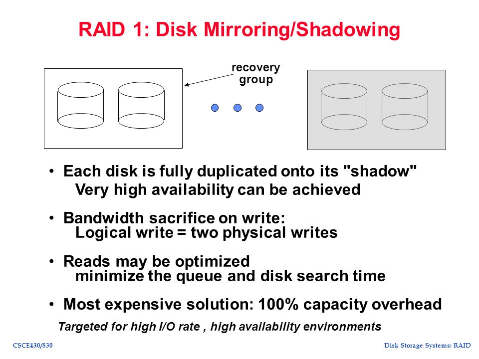 Disk Storage Systems: RAIDCSCE430/830 RAID 2: Memory-Style ECC f 0 (b) b2b2 b1b1 b0b0 b3b3 f 1 (b) P(b) Data Disks Multiple ECC Disks and a Parity Disk Multiple disks record the ECC information to determine which disk is in fault A parity disk is then used to reconstruct corrupted or lost data Needs log 2 (number of disks) redundancy disks