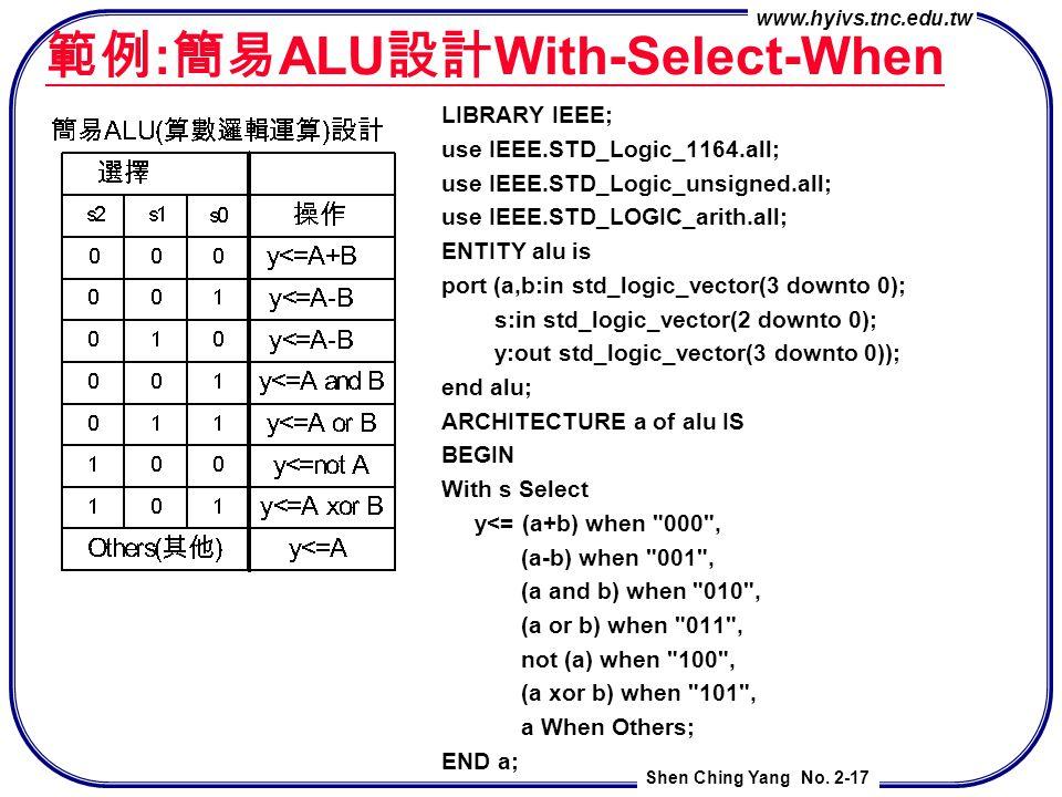 www.hyivs.tnc.edu.tw Shen Ching Yang No. 2-17 範例 : 簡易 ALU 設計 With-Select-When LIBRARY IEEE; use IEEE.STD_Logic_1164.all; use IEEE.STD_Logic_unsigned.a