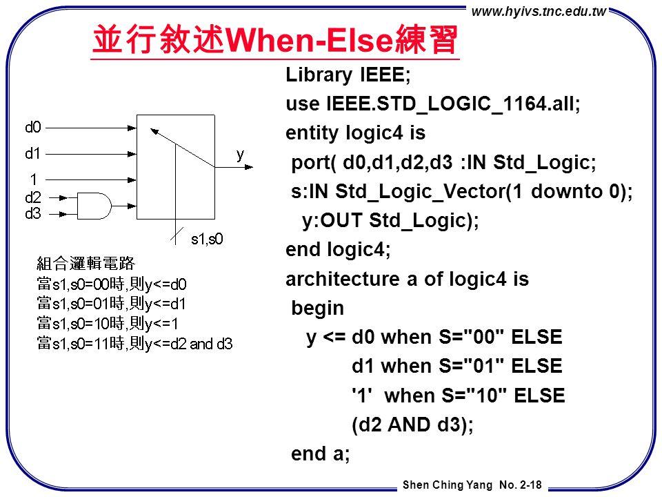 www.hyivs.tnc.edu.tw Shen Ching Yang No. 2-18 並行敘述 When-Else 練習 Library IEEE; use IEEE.STD_LOGIC_1164.all; entity logic4 is port( d0,d1,d2,d3 :IN Std_