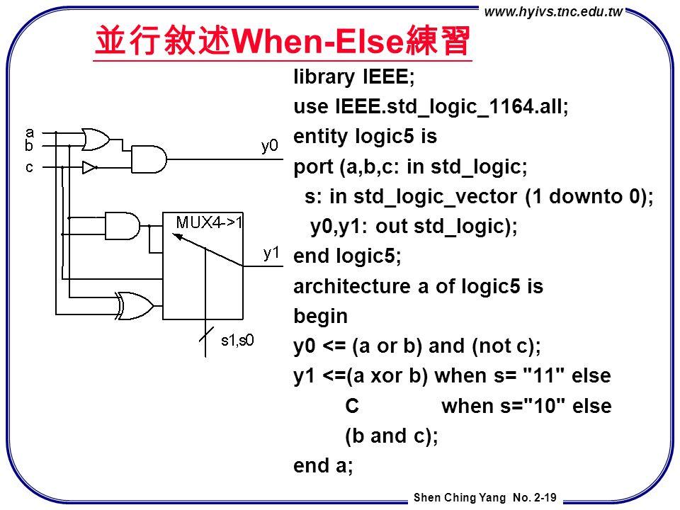 www.hyivs.tnc.edu.tw Shen Ching Yang No. 2-19 並行敘述 When-Else 練習 library IEEE; use IEEE.std_logic_1164.all; entity logic5 is port (a,b,c: in std_logic;