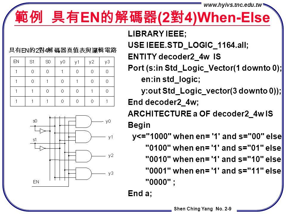 www.hyivs.tnc.edu.tw Shen Ching Yang No. 2-9 範例 具有 EN 的解碼器 (2 對 4)When-Else LIBRARY IEEE; USE IEEE.STD_LOGIC_1164.all; ENTITY decoder2_4w IS Port (s:i