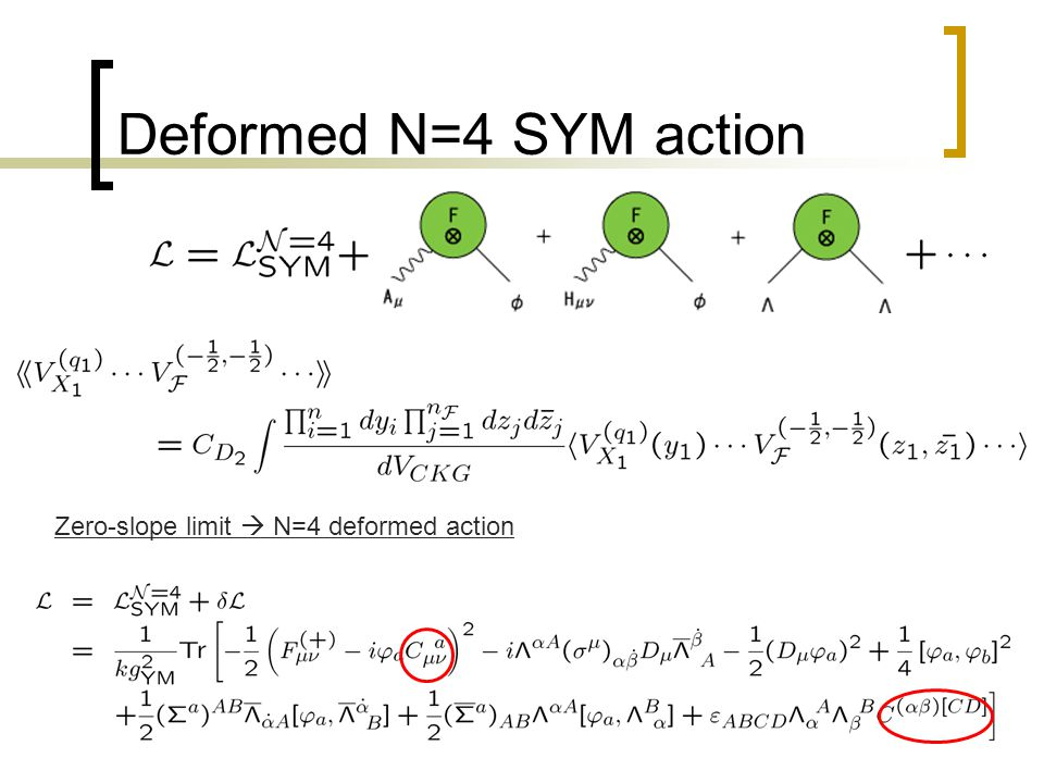 Deformed N=4 SYM action Zero-slope limit  N=4 deformed action