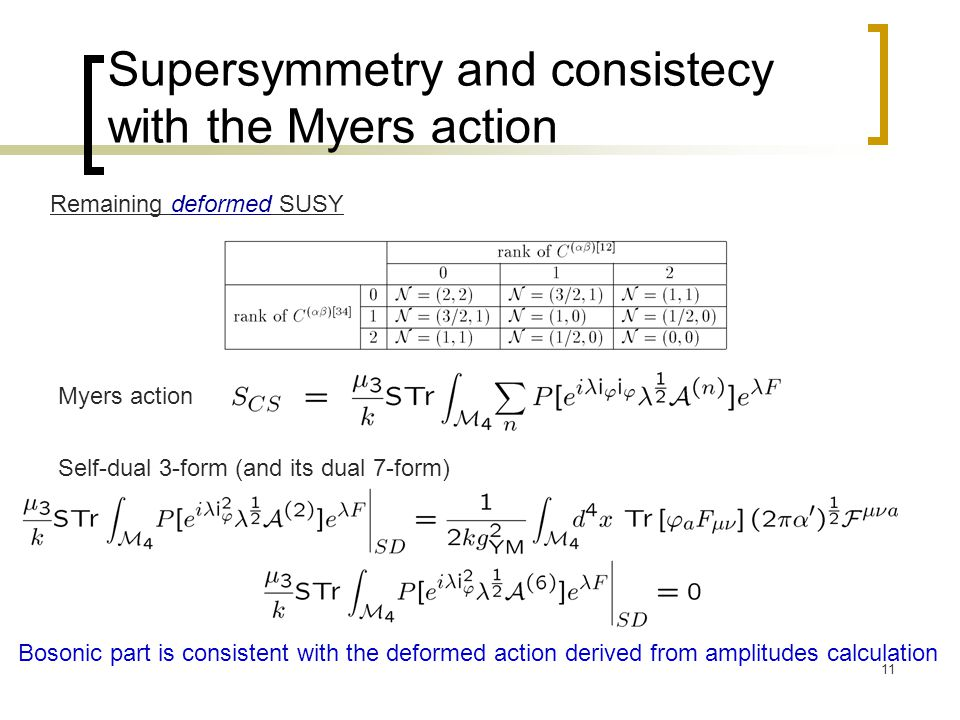 11 Supersymmetry and consistecy with the Myers action Remaining deformed SUSY Myers action Self-dual 3-form (and its dual 7-form) Bosonic part is consistent with the deformed action derived from amplitudes calculation