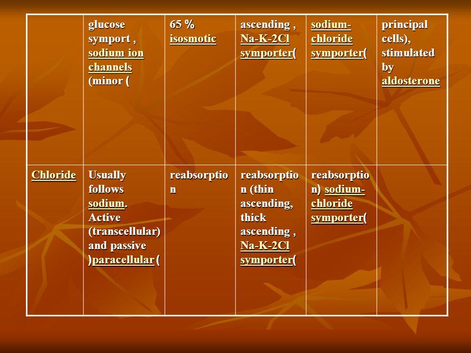 principal cells), stimulated by aldosterone aldosterone sodium- chloride symportersodium- chloride symporter) sodium- chloride symporter ascending, Na