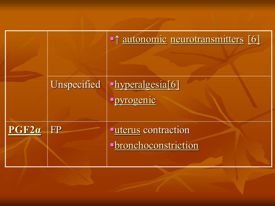  ↑ autonomic neurotransmitters [6] autonomicneurotransmitters[6]autonomicneurotransmitters[6]  hyperalgesia[6] hyperalgesia[6] hyperalgesia[6]  pyr