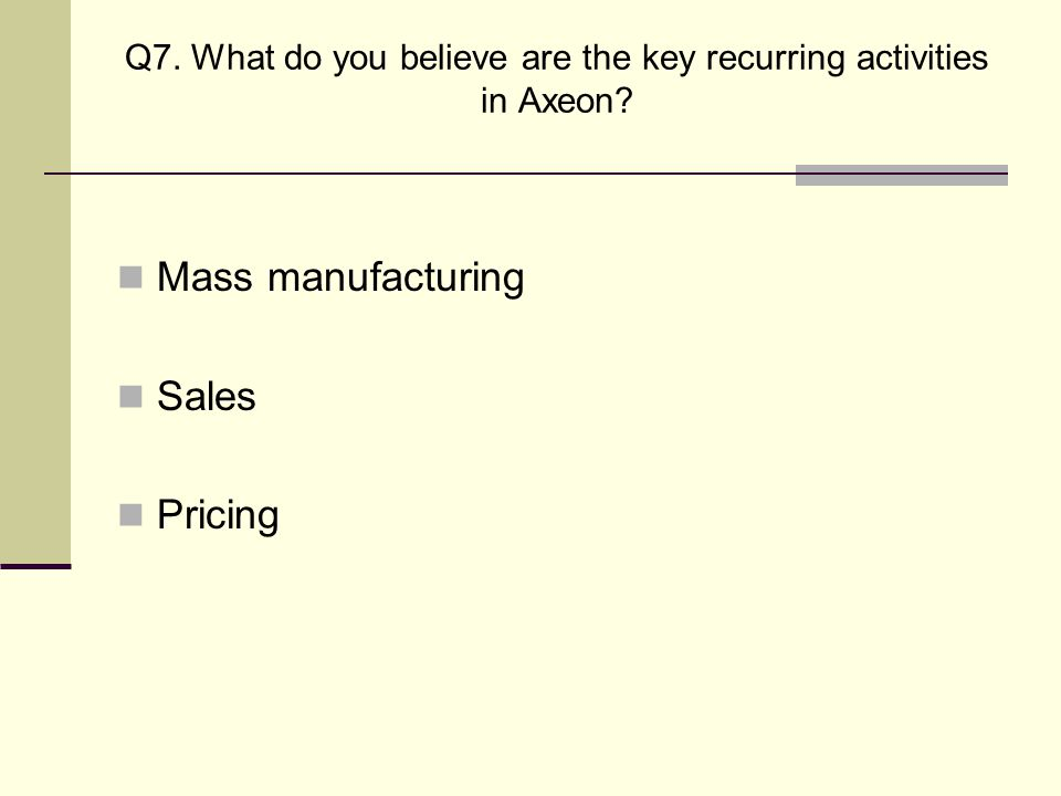 Q7. What do you believe are the key recurring activities in Axeon? Mass manufacturing Sales Pricing
