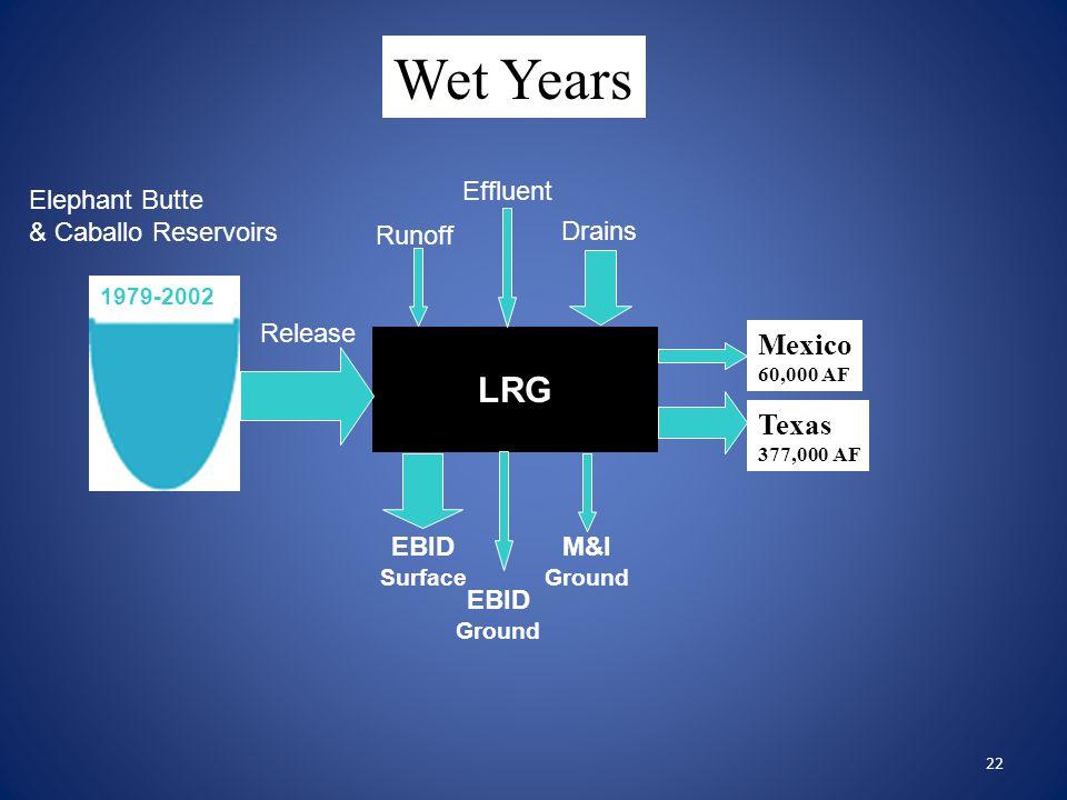 22 Mexico 60,000 AF Texas 377,000 AF Wet Years 1979-2002 LRG Release Effluent Runoff Drains EBID Surface EBID Ground M&I Ground Elephant Butte & Caballo Reservoirs