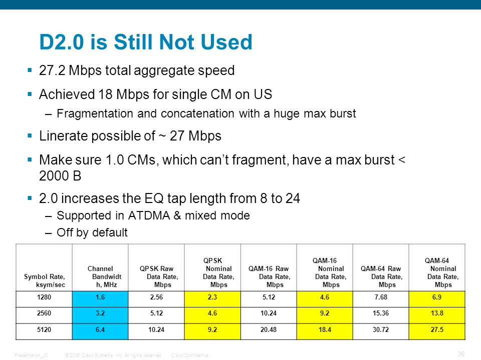© 2006 Cisco Systems, Inc. All rights reserved.Cisco ConfidentialPresentation_ID 36 D2.0 is Still Not Used  27.2 Mbps total aggregate speed  Achieve