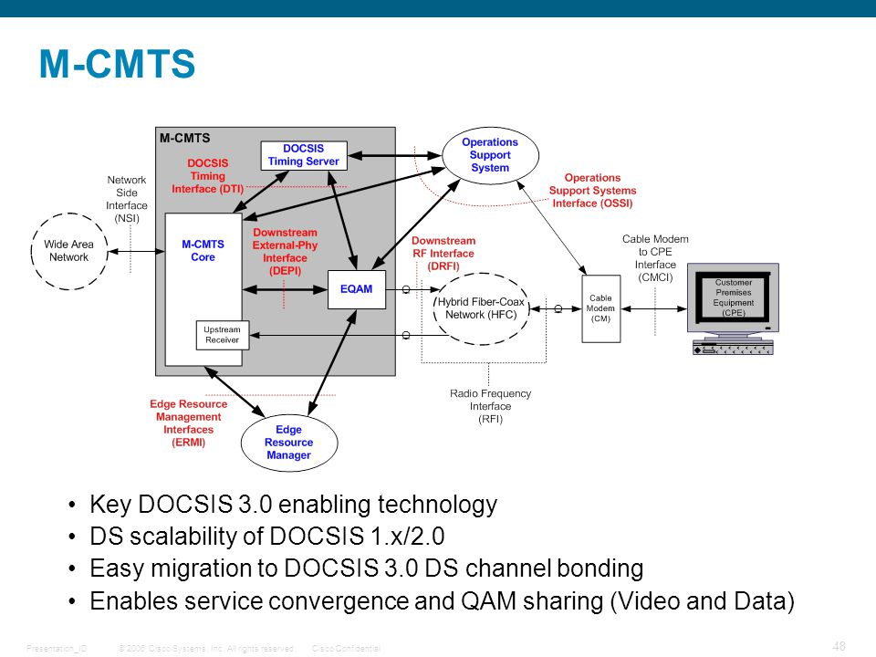 © 2006 Cisco Systems, Inc. All rights reserved.Cisco ConfidentialPresentation_ID 48 M-CMTS Key DOCSIS 3.0 enabling technology DS scalability of DOCSIS