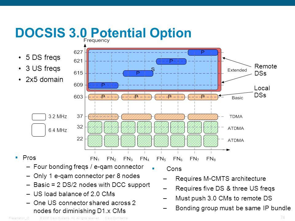 © 2006 Cisco Systems, Inc. All rights reserved.Cisco ConfidentialPresentation_ID 74 DOCSIS 3.0 Potential Option  Pros –Four bonding freqs / e-qam con