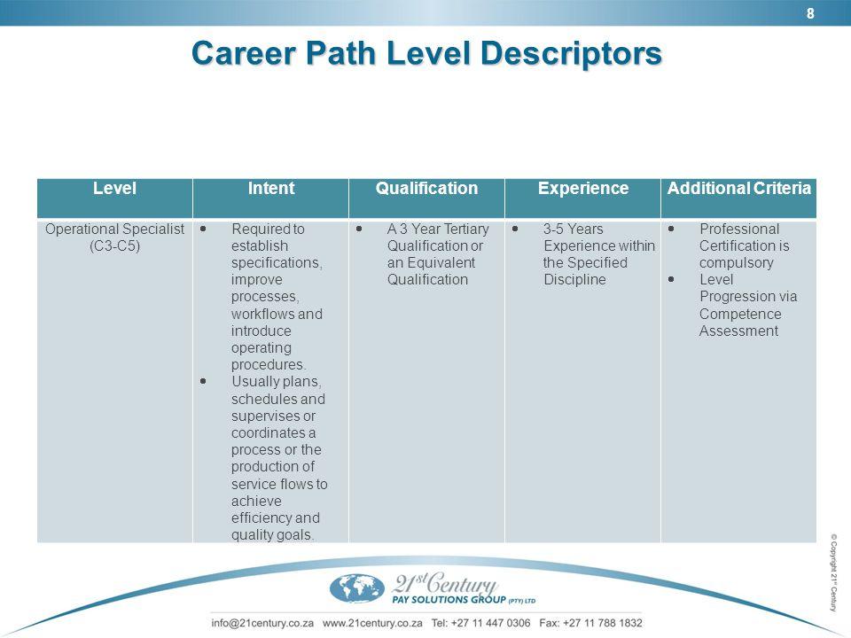 8 Career Path Level Descriptors LevelIntentQualificationExperienceAdditional Criteria Operational Specialist (C3-C5)  Required to establish specifica