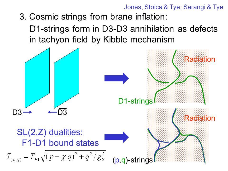 3. Cosmic strings from brane inflation: Jones, Stoica & Tye; Sarangi & Tye D3 D1-strings Radiation D1-strings form in D3-D3 annihilation as defects in