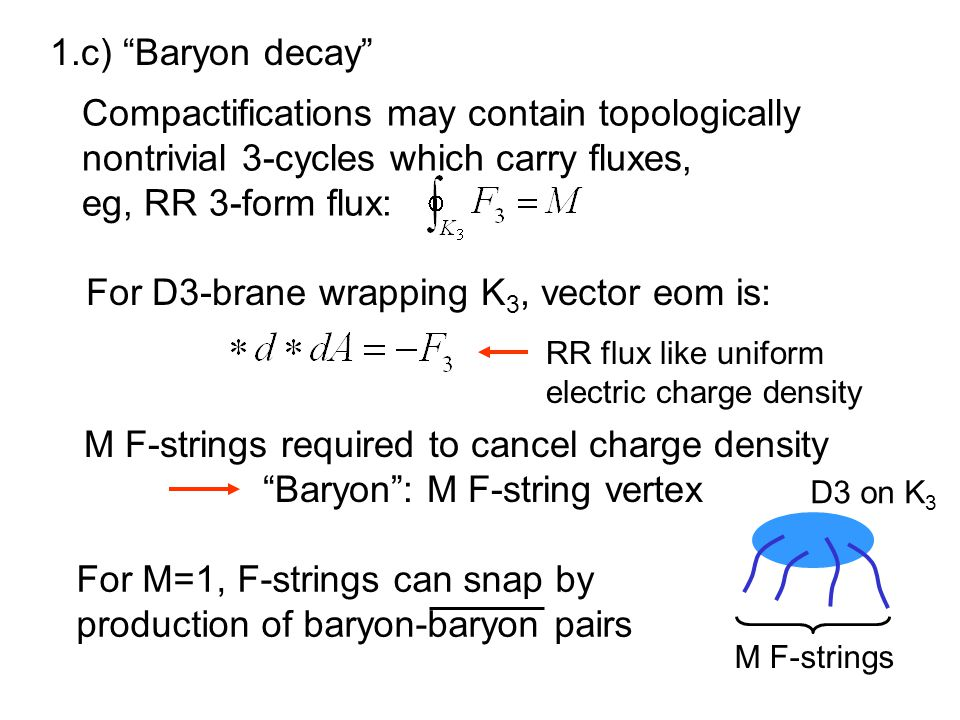 """1.c) """"Baryon decay"""" For D3-brane wrapping K 3, vector eom is: Compactifications may contain topologically nontrivial 3-cycles which carry fluxes, eg,"""