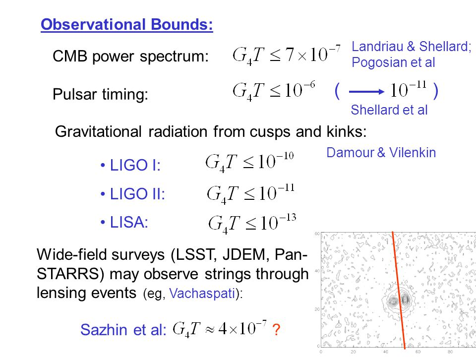 Observational Bounds: CMB power spectrum: Pulsar timing: () Gravitational radiation from cusps and kinks: Damour & Vilenkin LIGO I: LIGO II: LISA: Wid