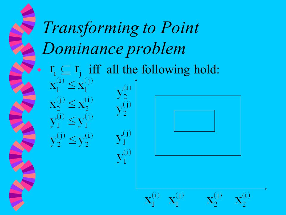 Transforming to Point Dominance problem w iff all the following hold: