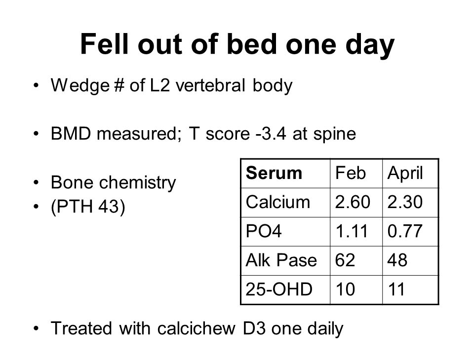 Fell out of bed one day Wedge # of L2 vertebral body BMD measured; T score -3.4 at spine Bone chemistry (PTH 43) Treated with calcichew D3 one daily S