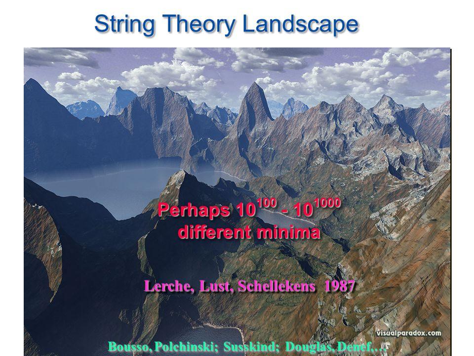 String Theory Landscape Perhaps 10 100 - 10 1000 different minima Bousso, Polchinski; Susskind; Douglas, Denef,… Lerche, Lust, Schellekens 1987