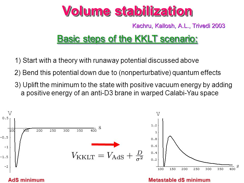 Volume stabilization Basic steps of the KKLT scenario: AdS minimum Metastable dS minimum Kachru, Kallosh, A.L., Trivedi 2003 1) Start with a theory with runaway potential discussed above 2) Bend this potential down due to (nonperturbative) quantum effects 3) Uplift the minimum to the state with positive vacuum energy by adding a positive energy of an anti-D3 brane in warped Calabi-Yau space